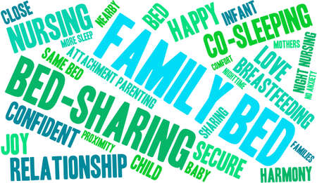 Family Bed word cloud on a white background.