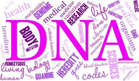 mutation: DNA word cloud on a white background. Illustration