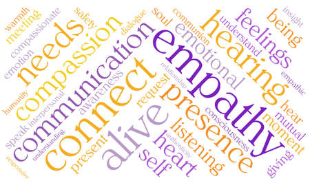 presence: Empathy word cloud on a white background. Illustration