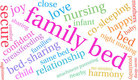 maternal: Family Bed word cloud on a white background. Illustration