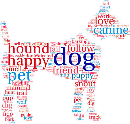 Dog Shaped Dog word cloud on a white background. 矢量图像