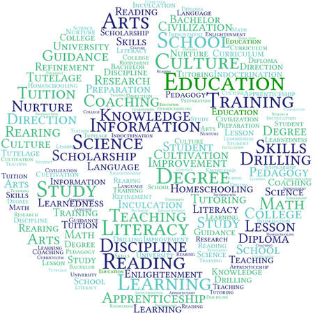 Education word cloud on a white background.