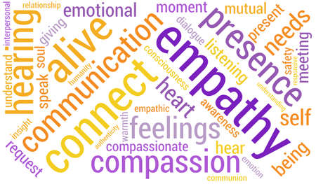 Empathy word cloud on a white background. Vettoriali