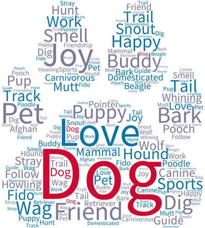 Dog word cloud on a white background. Stock Illustratie