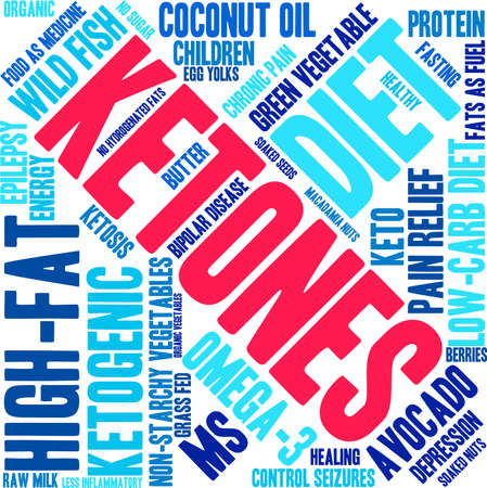 starchy food: Keto word cloud on a white background. Illustration