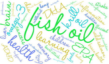 crohn's disease: Fish Oil word cloud on a white background.