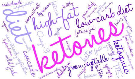 energy healing: Ketones word cloud on a white background.