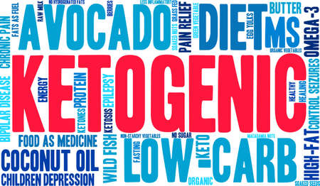 Ketogenic word cloud on a white background. Banco de Imagens - 67929445
