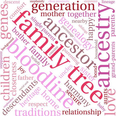 Árbol genealógico nube de palabras sobre un fondo blanco.