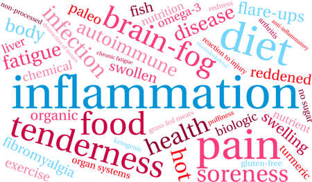 swelling: Inflammation word cloud on a white background.