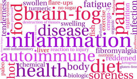 Inflammation word cloud on a white background. Banco de Imagens - 67929322