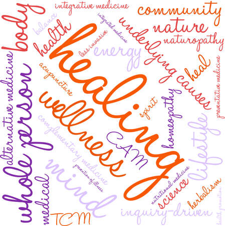 channeling: Healing Word Cloud