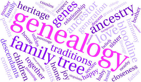 lineage: Genealogy word cloud on a white background.