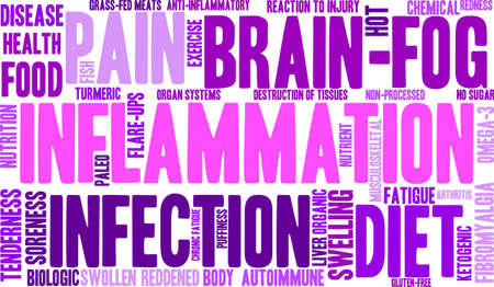 biologic: Inflammation word cloud on a white background.