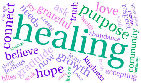 body consciousness: Healing Word Cloud