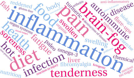 chronic inflammation: Inflammation word cloud on a white background.
