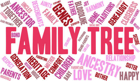 lineage: Family Tree word cloud on a white background. Illustration