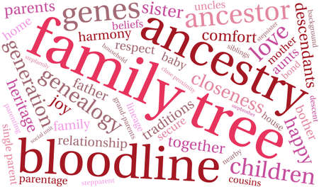 Family Tree word cloud on a white background. Vectores