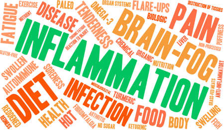 fibromyalgia: Inflammation word cloud on a white background.