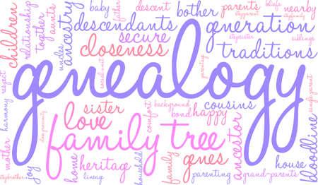Genealogía nube de palabras sobre un fondo blanco.