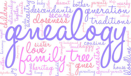 ancestry: Genealogy word cloud on a white background.