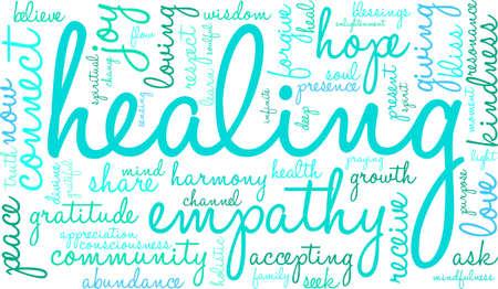 Healing Word Cloud