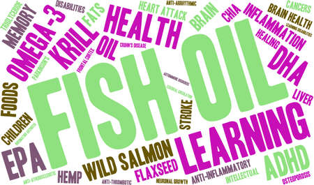 behavior: Fish Oil word cloud on a white background.