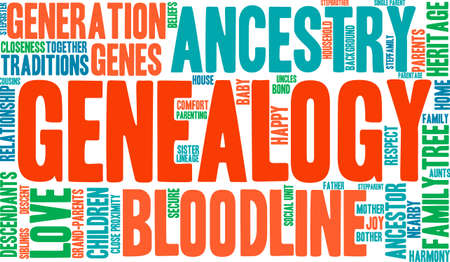family unit: Genealogy word cloud on a white background.