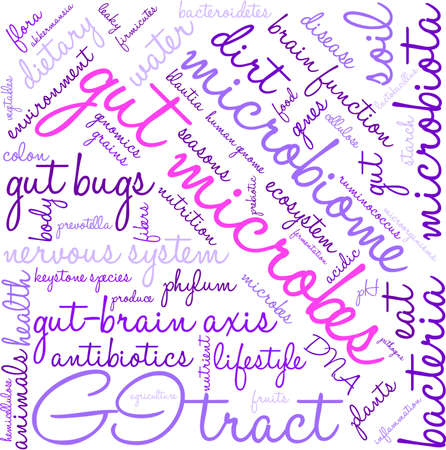 cellulose: Gut Microbes word cloud on a white background.