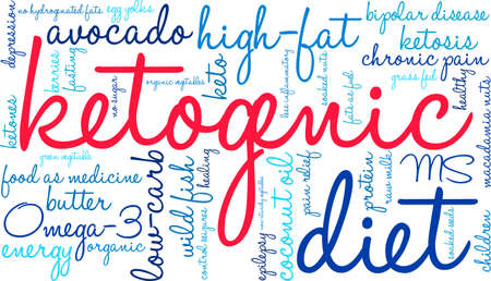 starchy food: Ketogenic word cloud on a white background.