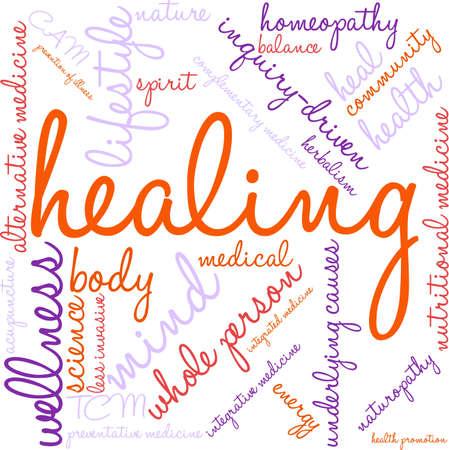 reiki: Healing Word Cloud