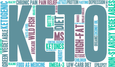 Keto word cloud on a white background. Ilustração