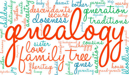Genealogy word cloud on a white background.