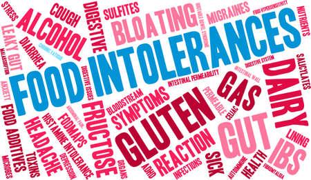 bowel: Food Intolerances word cloud on a white background.