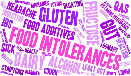 malabsorption: Food Intolerances word cloud on a white background.
