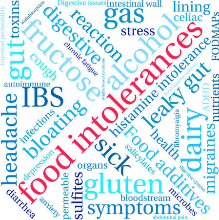 ibs: Food Intolerances word cloud on a white background.