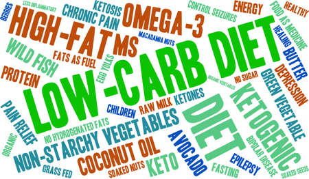 Low Carb word cloud on a white background.