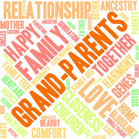 family unit: Parents word cloud on a white background.