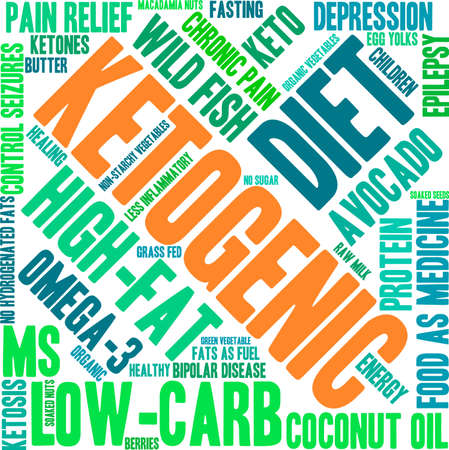 inflammatory: Keto word cloud on a white background. Illustration