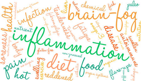 processed: Inflammation word cloud on a white background.