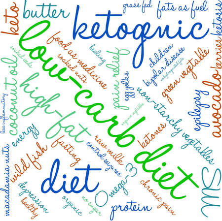 macadamia: Low Carb word cloud on a white background.