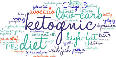 Keto word cloud on a white background. Illustration