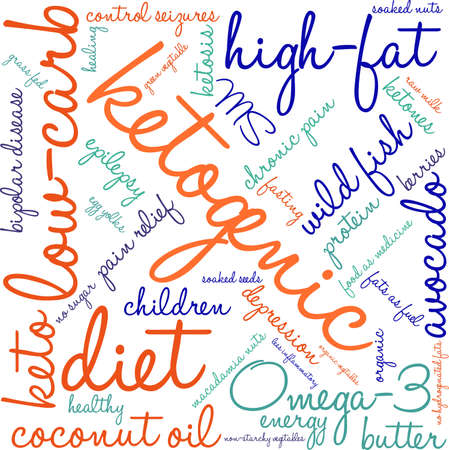 macadamia: Ketogenic word cloud on a white background.