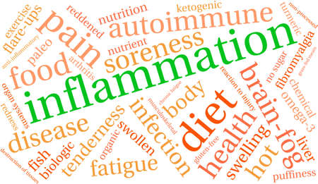 Inflammation word cloud on a white background. Banco de Imagens - 70321944