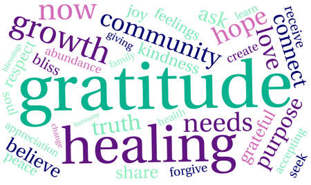 blessings: Gratitude word cloud on a white background.