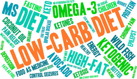 chronic: Low Carb word cloud on a white background.