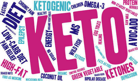 Keto word cloud on a white background. 向量圖像