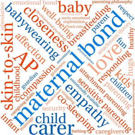 developmental: Maternal Bond word cloud on a white background.