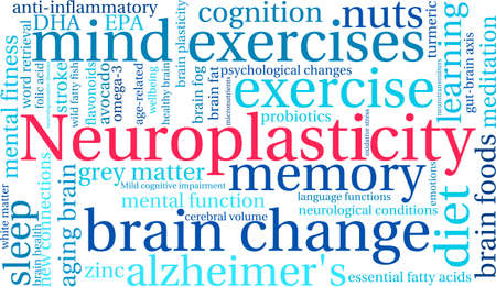 Neuroplasticity word cloud on a white background. Ilustracja