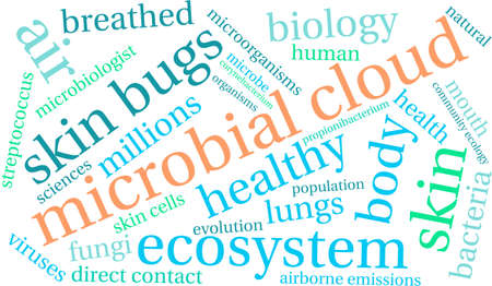 The Cloud word cloud on a white background.